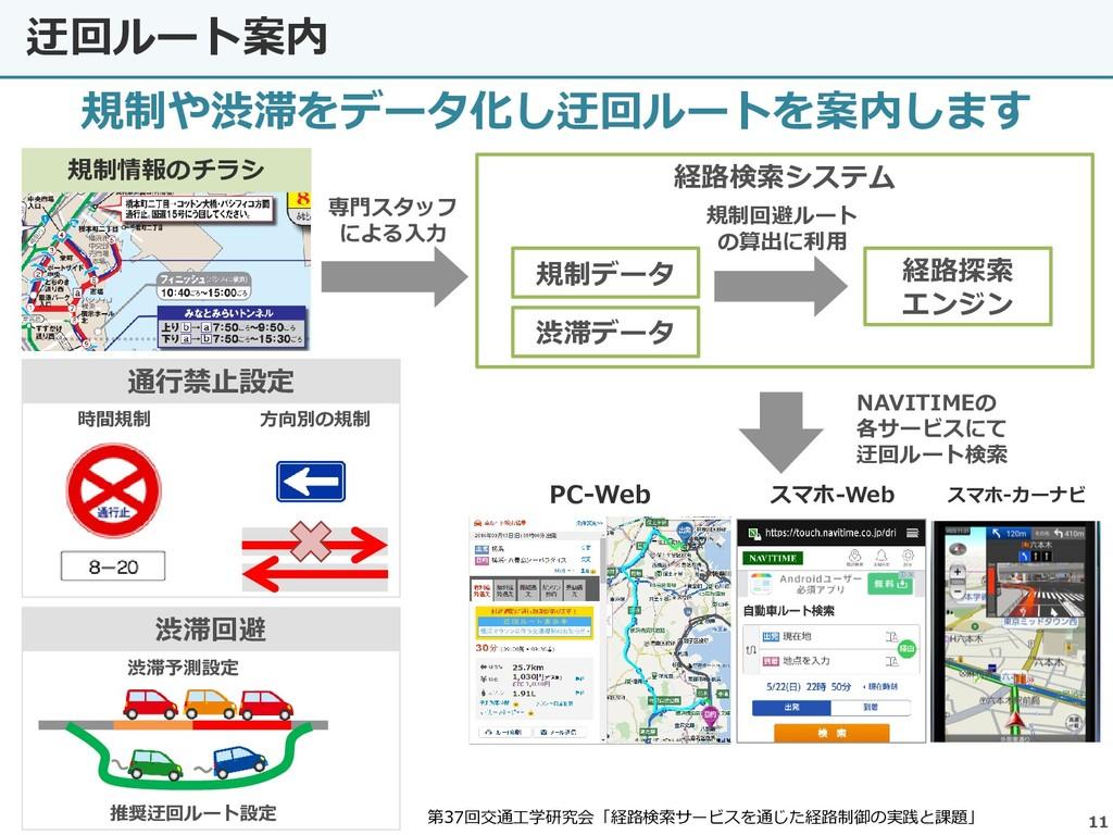 迂回ルート案内 11 規制や渋滞をデータ化し迂回ルートを案内します 経路検索システム PC-W...