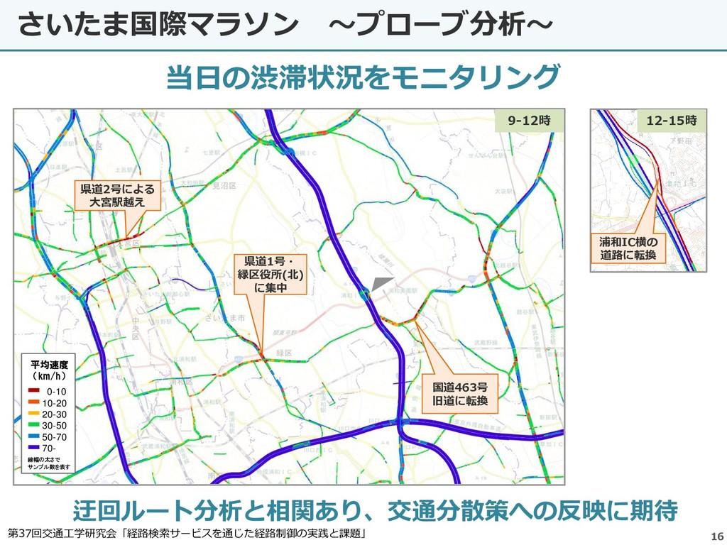さいたま国際マラソン ~プローブ分析~ 16 当日の渋滞状況をモニタリング 県道2号による 大...
