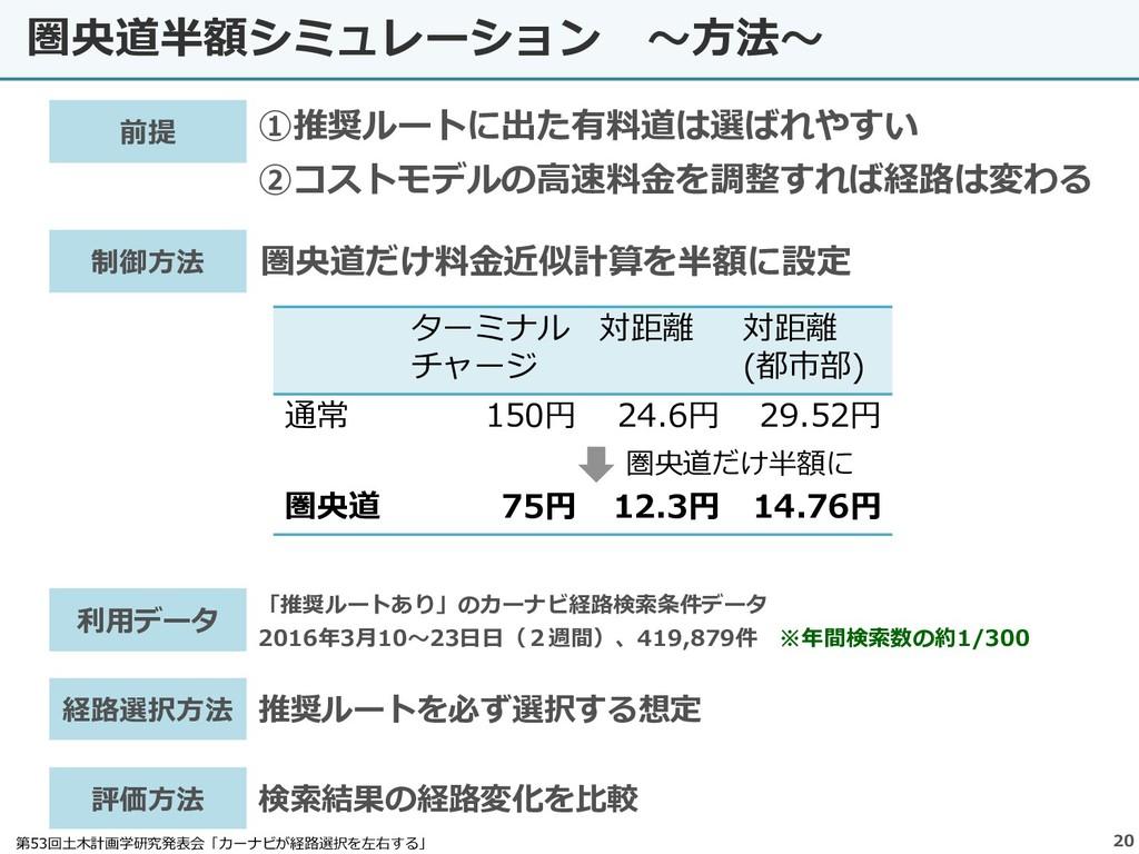 ターミナル チャージ 対距離 対距離 (都市部) 通常 150円 24.6円 29.52円 圏...