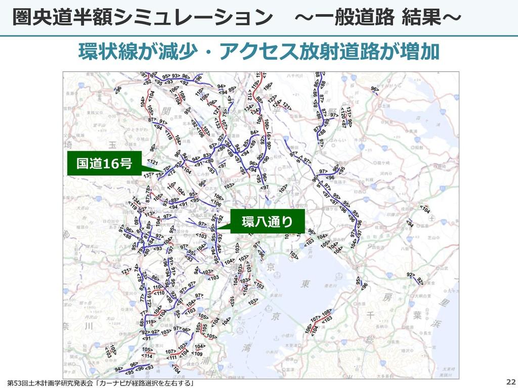 圏央道半額シミュレーション ~一般道路 結果~ 22 環状線が減少・アクセス放射道路が増加 第...