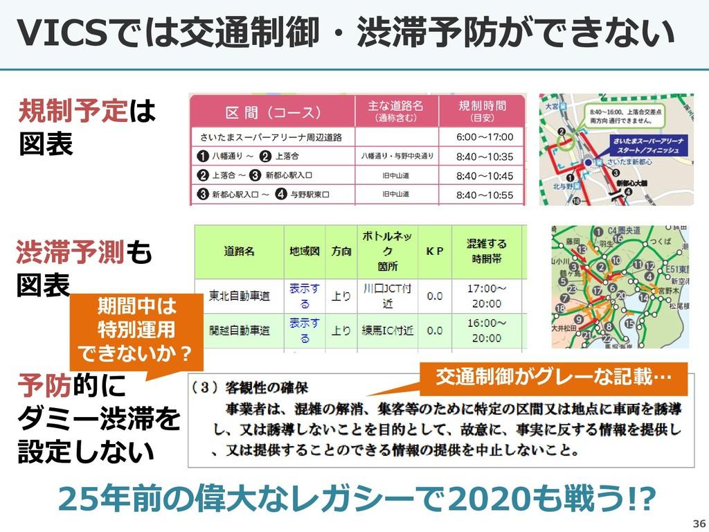 VICSでは交通制御・渋滞予防ができない 36 規制予定は 図表 渋滞予測も 図表 予防的に ...