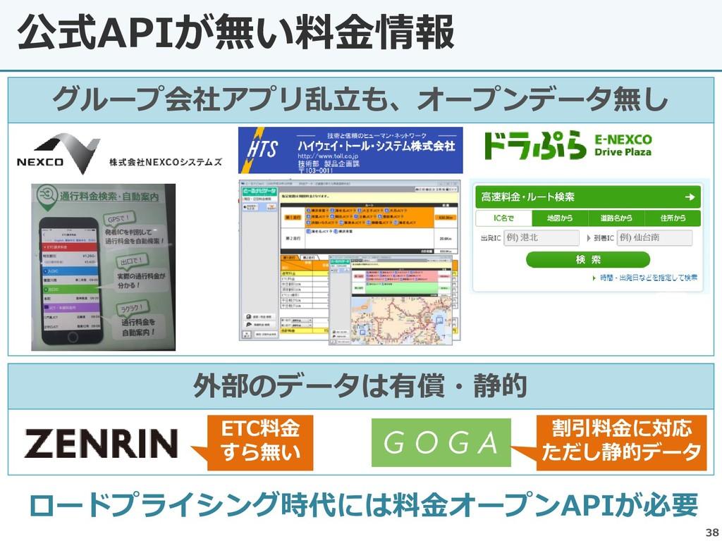 38 公式APIが無い料金情報 グループ会社アプリ乱立も、オープンデータ無し 外部のデータは有...