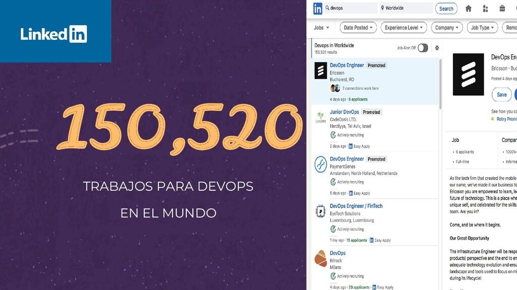 150,520 TRABAJOS PARA DEVOPS EN EL MUNDO