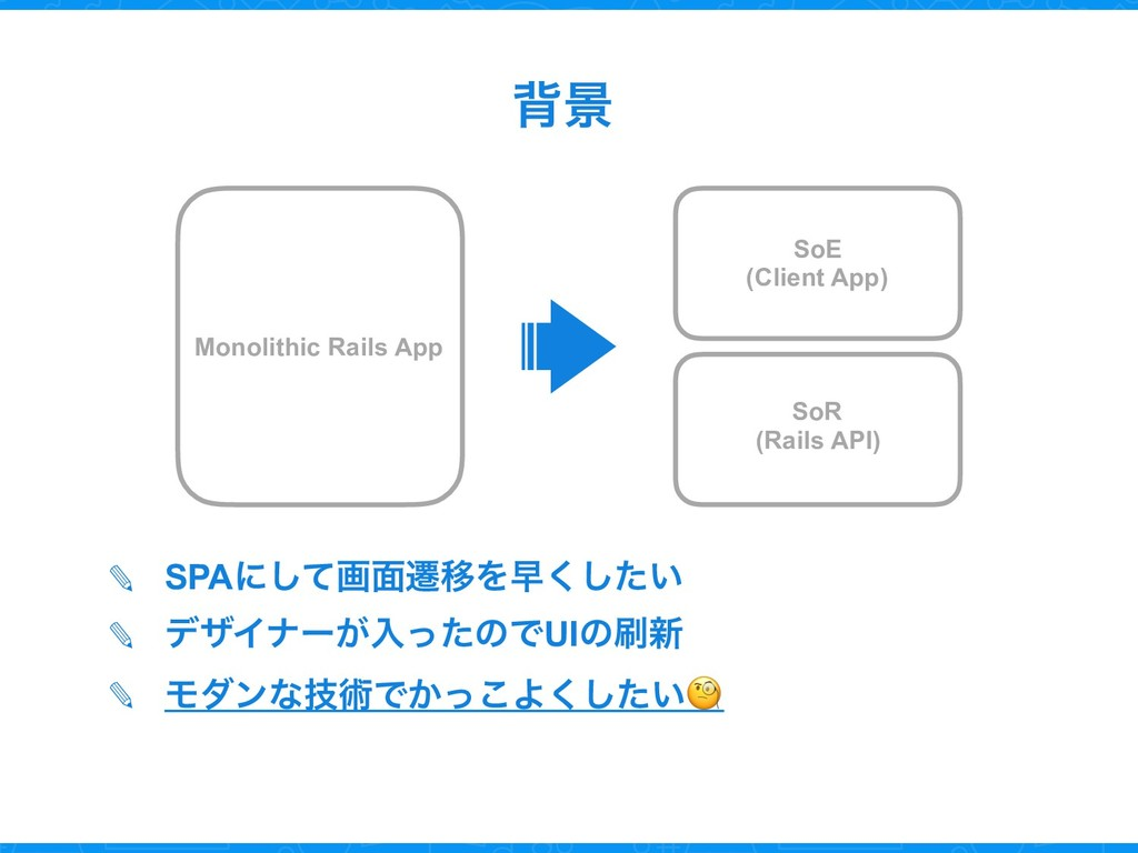 എܠ Monolithic Rails App SoE (Client App) SoR ...
