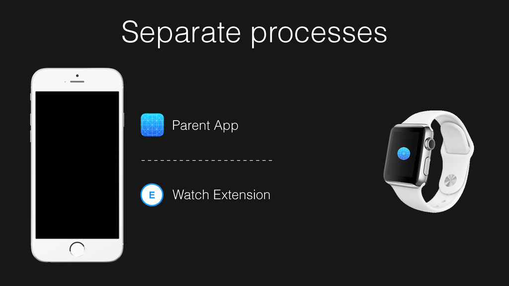 Parent App E Watch Extension Separate processes