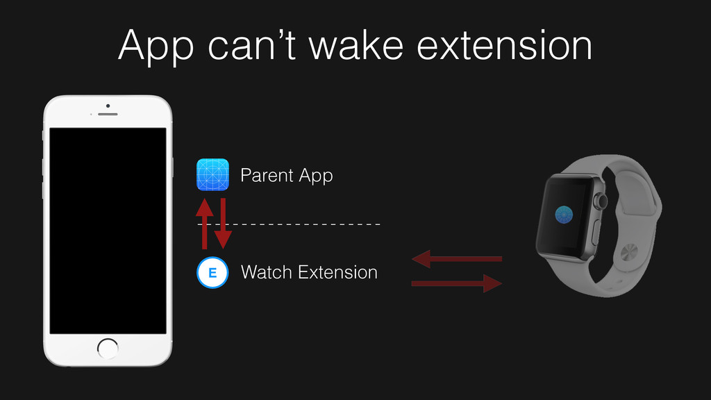 Parent App E Watch Extension App can't wake ext...