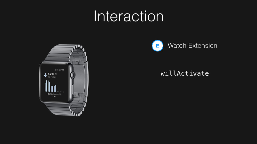 E Watch Extension Interaction willActivate didD...