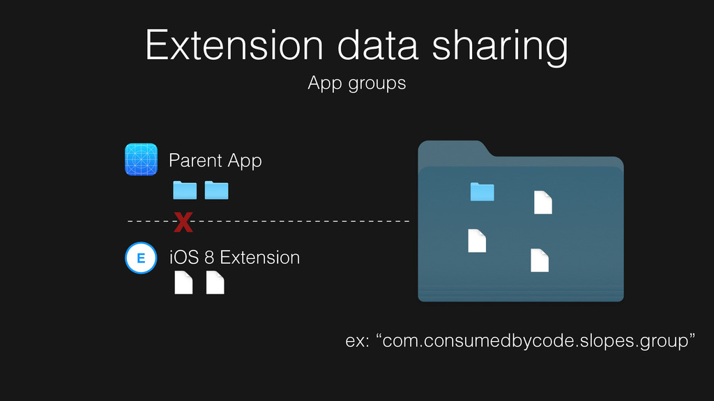 Parent App E iOS 8 Extension Extension data sha...