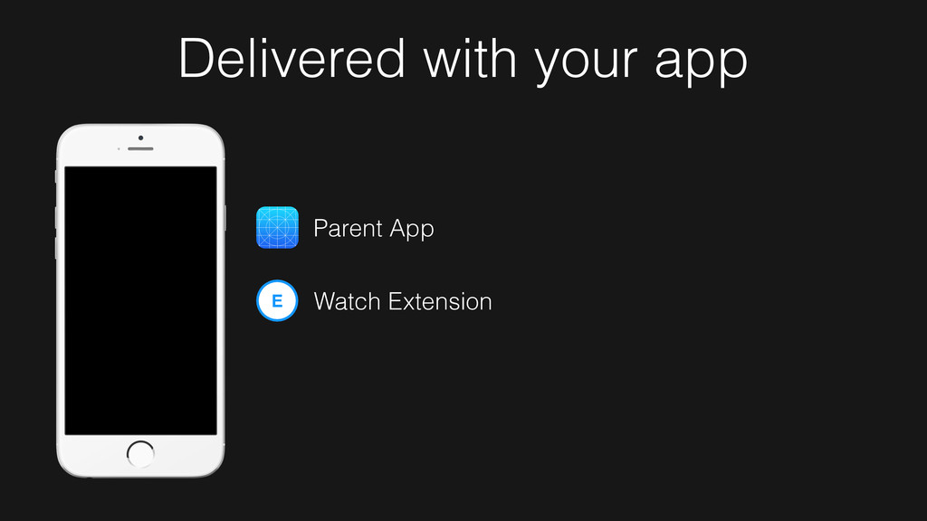 Parent App E Watch Extension Delivered with you...