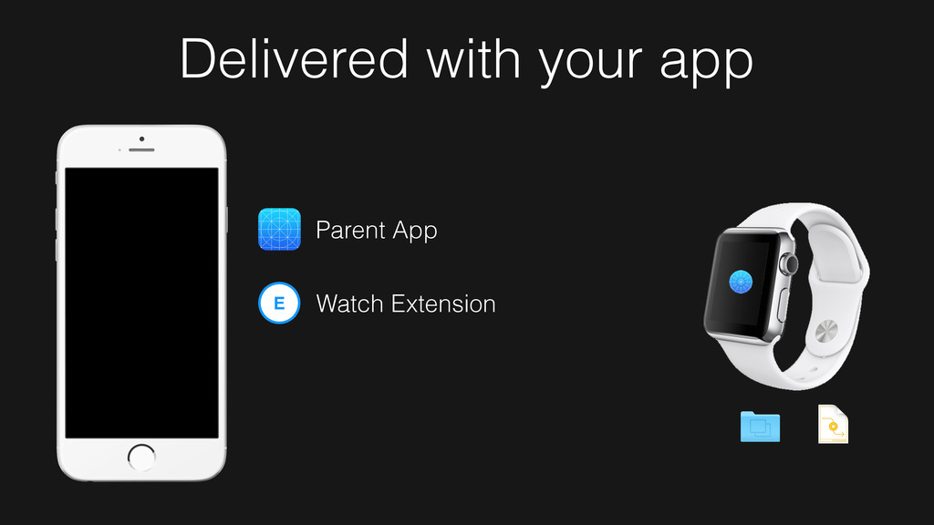Parent App E Watch Extension Just the UI Watch ...
