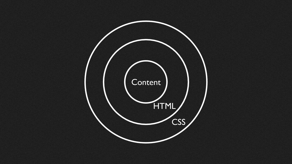 Content HTML CSS