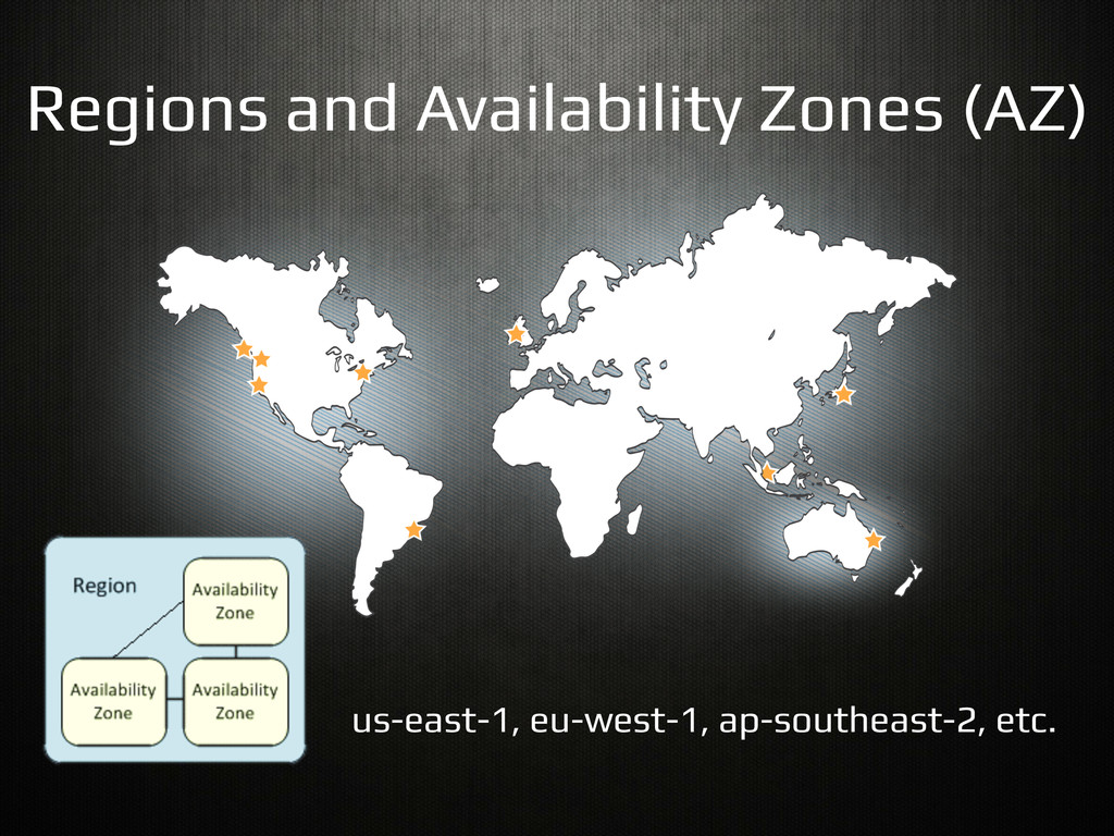 Regions and Availability Zones (AZ)! us-east-1,...
