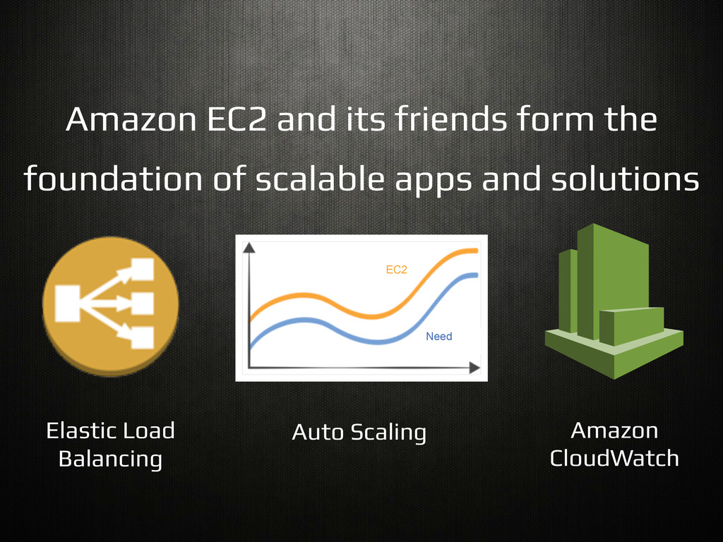 Amazon EC2 and its friends form the! foundation...