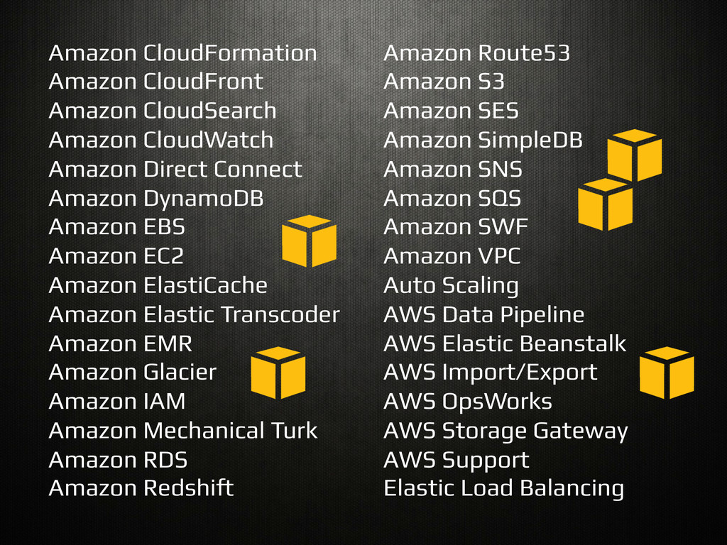 Amazon Route53! Amazon S3! Amazon SES! Amazon S...