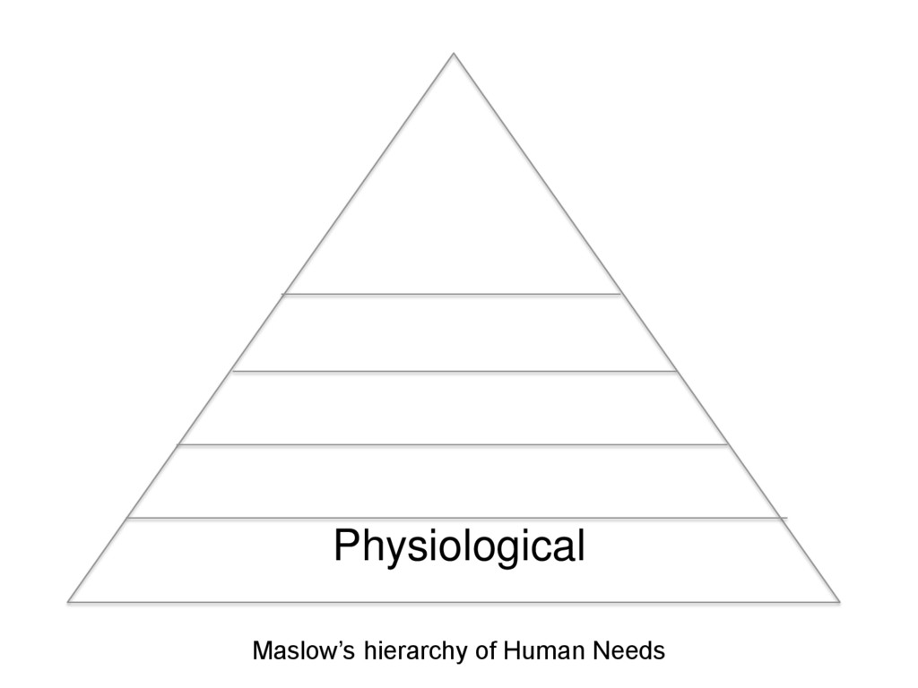 Physiological Maslow's hierarchy of Human Needs