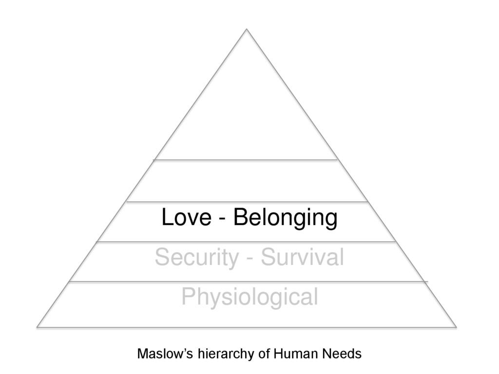 Love - Belonging Security - Survival Physiologi...