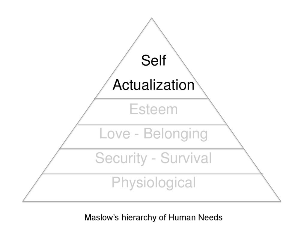 Self Actualization Esteem Love - Belonging Secu...