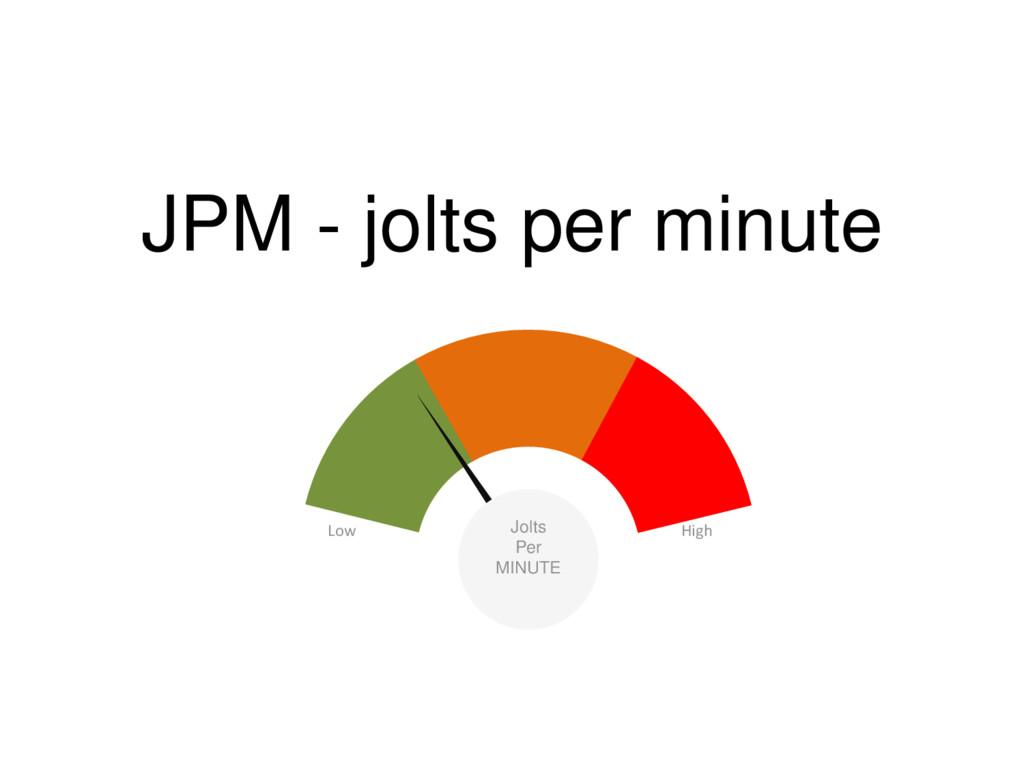 JPM - jolts per minute Low High Jolts Per MINUTE