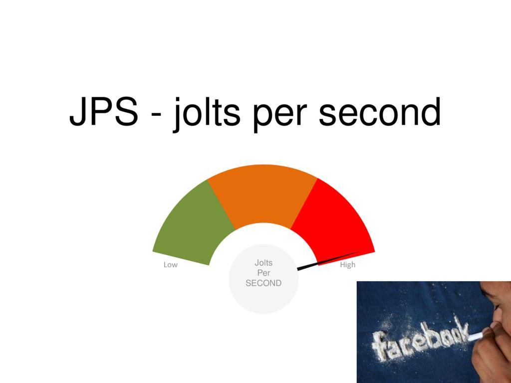 JPS - jolts per second Low High Jolts Per SECOND