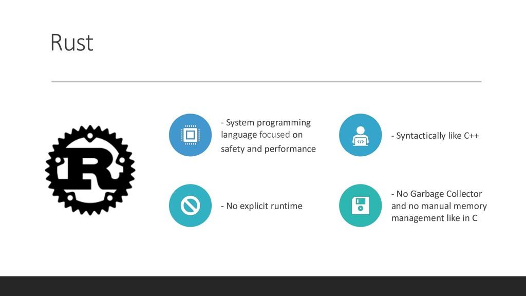 Rust - System programming language focused on s...