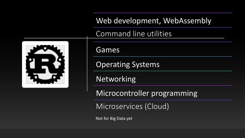 Web development, WebAssembly Command line utili...