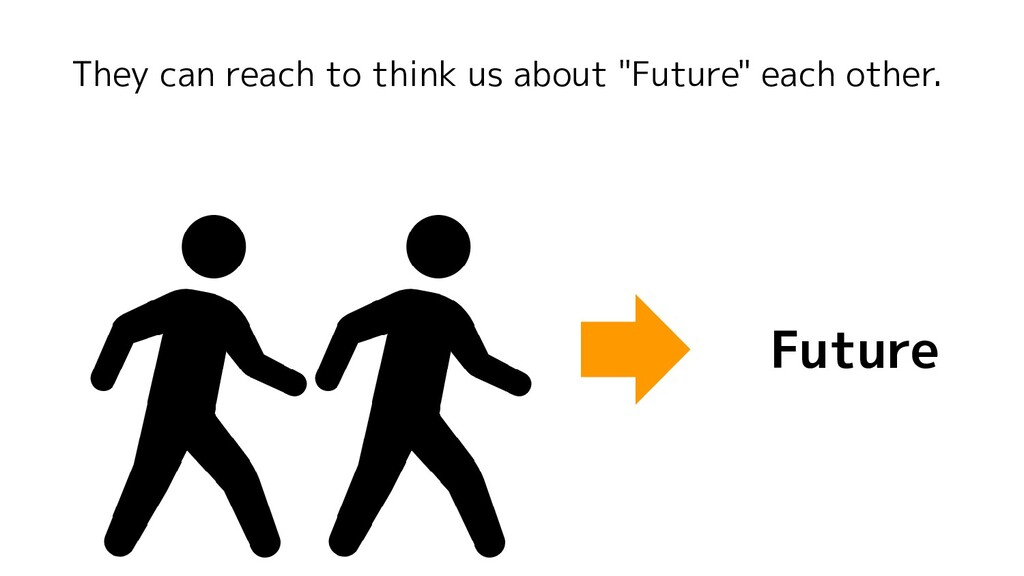 """They can reach to think us about """"Future"""" each ..."""