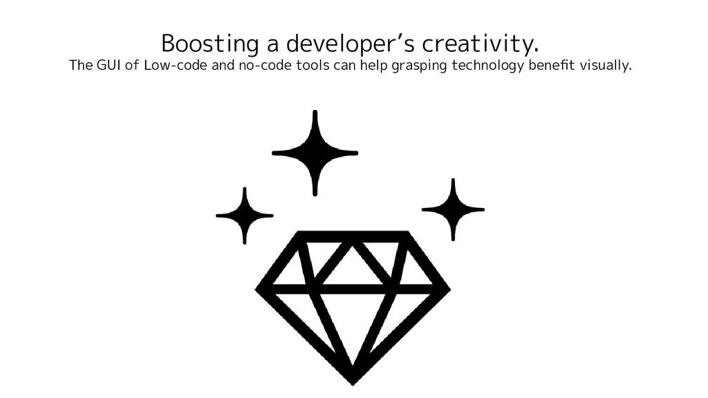 Boosting a developer's creativity. The GUI of L...