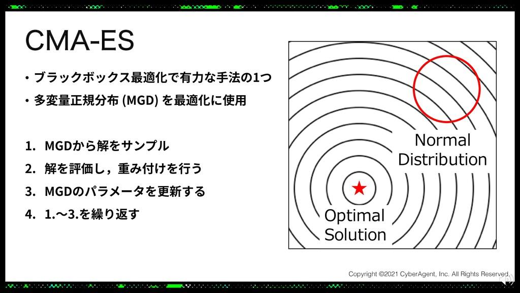 """$.""""&4 • ブラックボックス最適化で有⼒な⼿法の1つ • 多変量正規分布 (MGD) を..."""