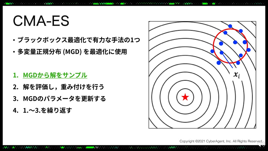 """!"""" $.""""&4 • ブラックボックス最適化で有⼒な⼿法の1つ • 多変量正規分布 (MGD..."""