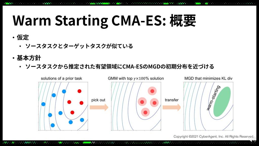 Warm Starting CMA-ES: 概要 • 仮定 • ソースタスクとターゲットタスク...