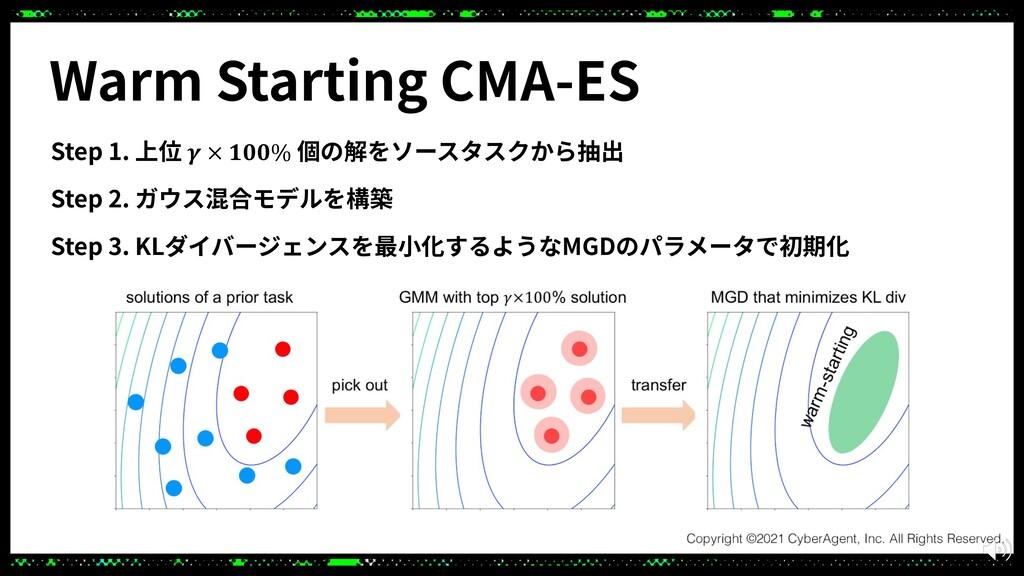 Warm Starting CMA-ES Step 1. 上位 𝜸 × 𝟏𝟎𝟎% 個の解をソー...