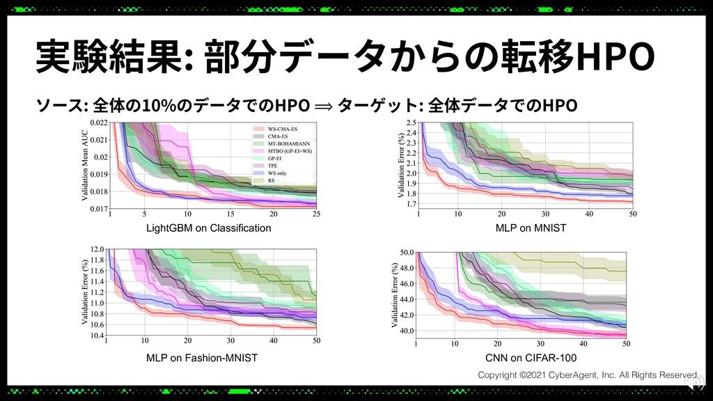 実験結果: 部分データからの転移HPO ソース: 全体の10%のデータでのHPO ⟹ ターゲッ...
