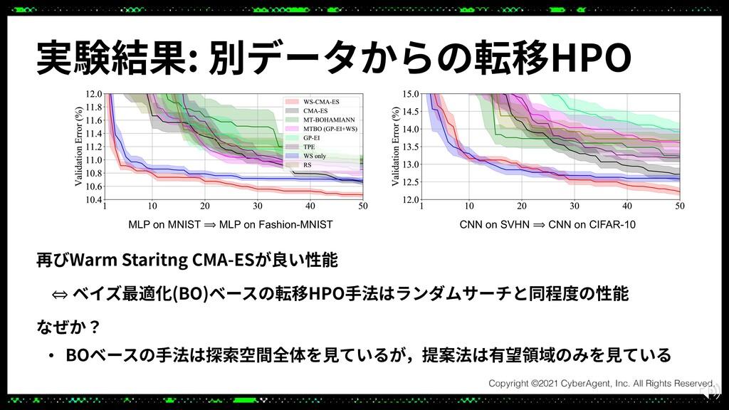 実験結果: 別データからの転移HPO 再びWarm Staritng CMA-ESが良い性能 ...