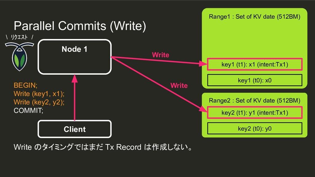 Node 1 Range1 : Set of KV date (512BM) Range2 :...