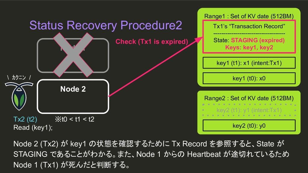 """Range1 : Set of KV date (512BM) Tx1's """"Transact..."""