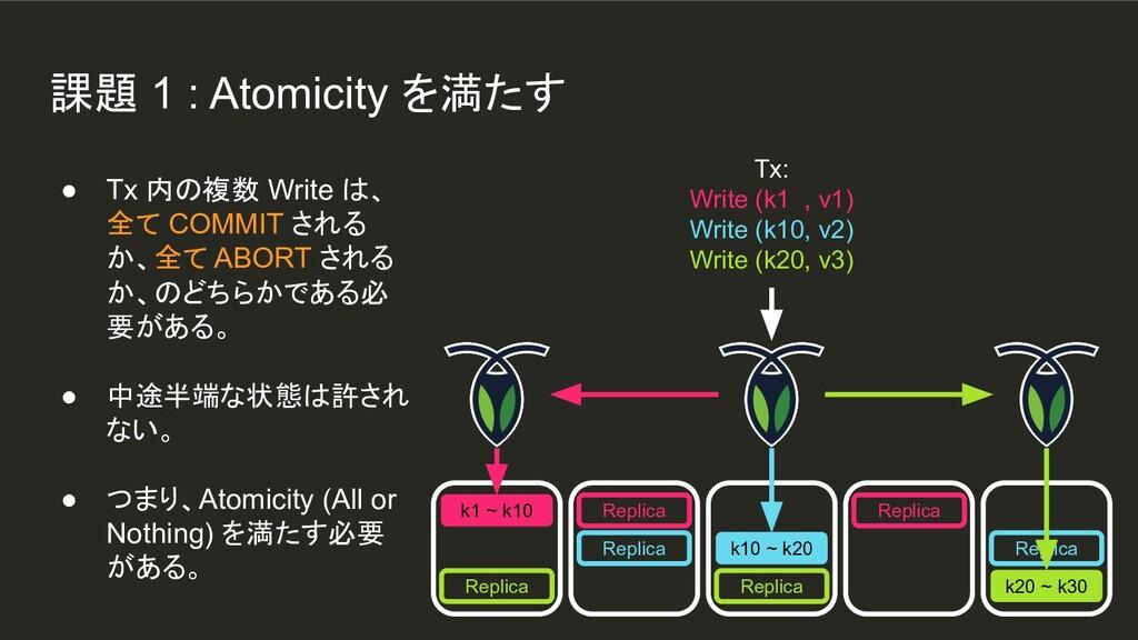課題 1 : Atomicity を満たす k1 ~ k10 Replica Replica ...