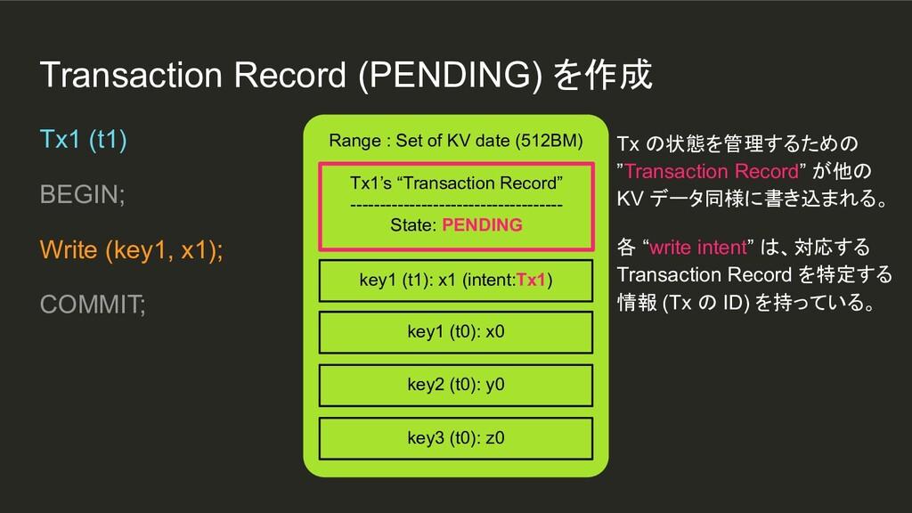 Transaction Record (PENDING) を作成 Range : Set of...