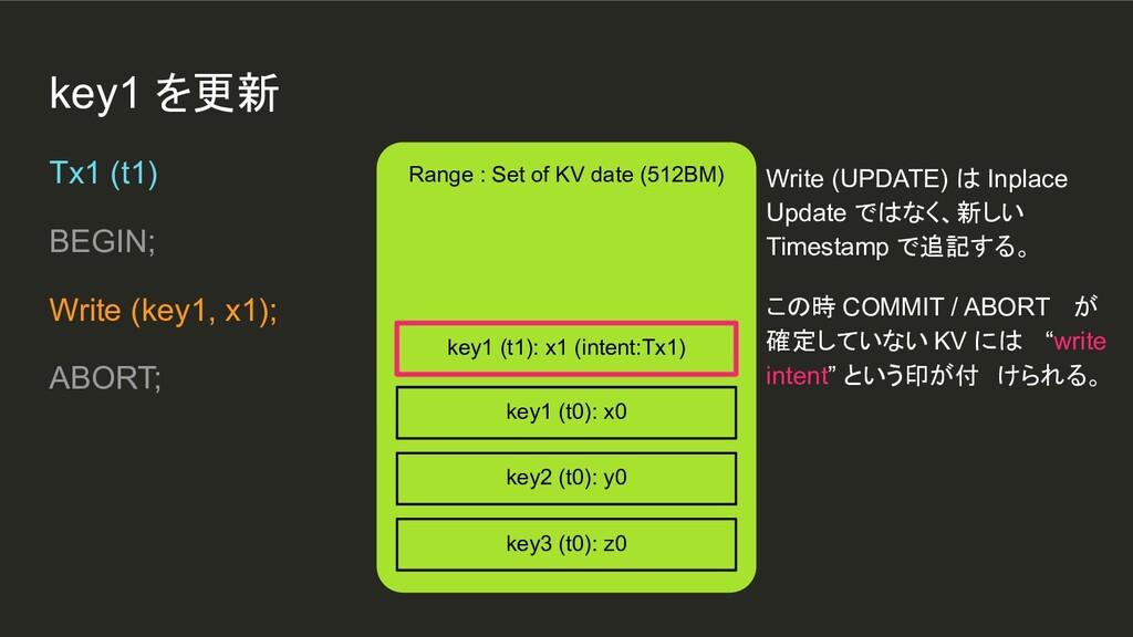 key1 を更新 Range : Set of KV date (512BM) Tx1 (t1...