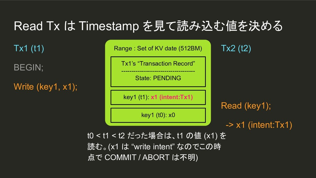 Read Tx は Timestamp を見て読み込む値を決める Range : Set of...