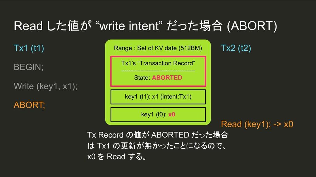 """Read した値が """"write intent"""" だった場合 (ABORT) Range : ..."""