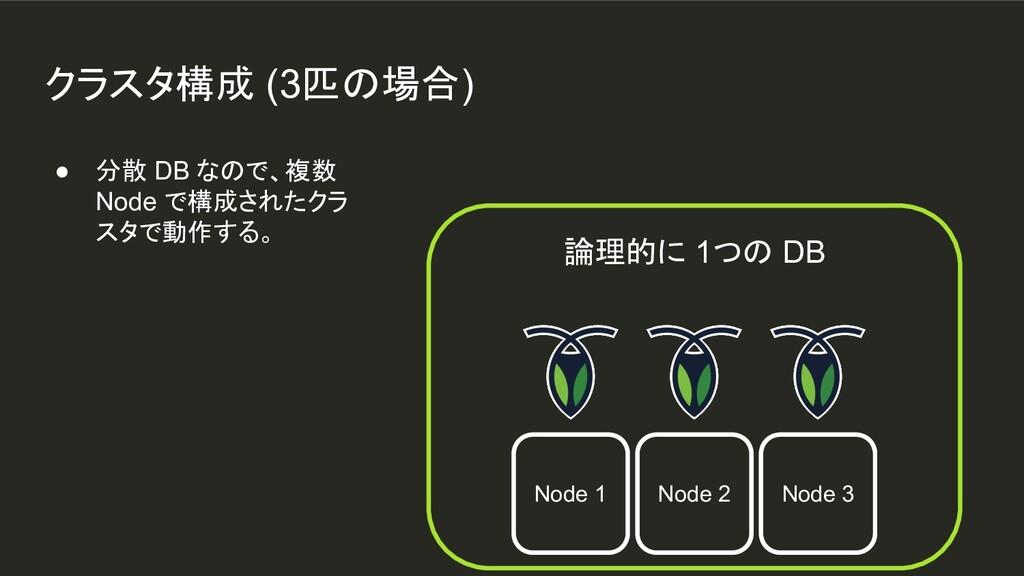 Node 1 Node 3 クラスタ構成 (3匹の場合) Node 2 ● 分散 DB なので...