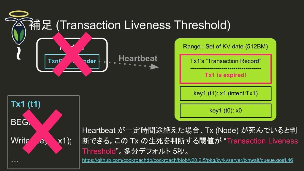 補足 (Transaction Liveness Threshold) Node 1 Tx...
