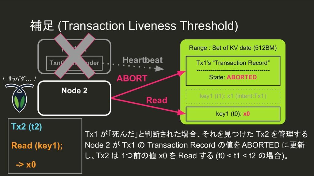 Node 1 TxnCoordSender Range : Set of KV date (5...