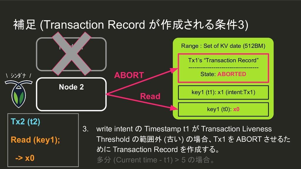 """Node 1 Range : Set of KV date (512BM) Tx1's """"Tr..."""