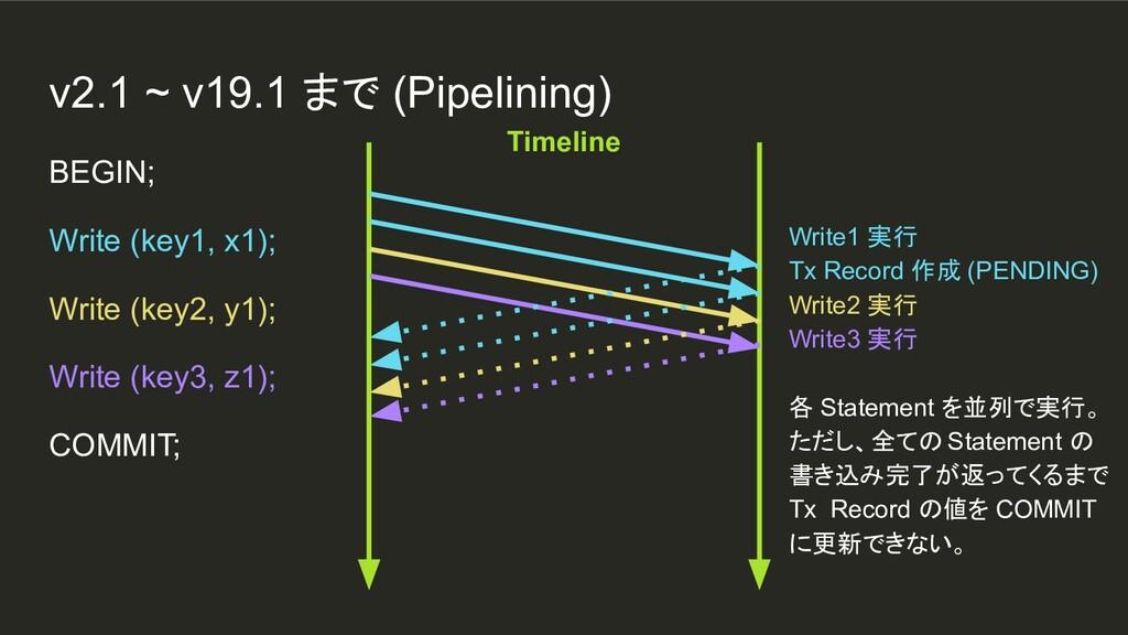 v2.1 ~ v19.1 まで (Pipelining) BEGIN; Write (key1...
