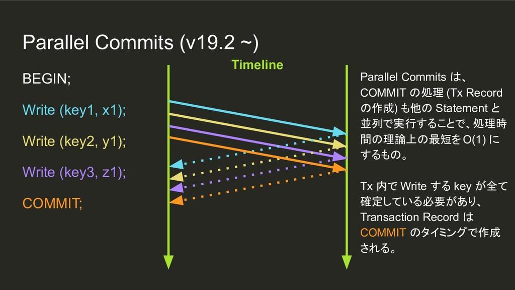 Parallel Commits (v19.2 ~) BEGIN; Write (key1, ...