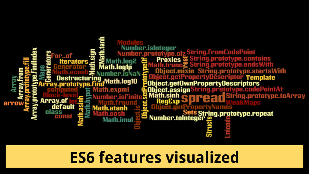 ES6 features visualized