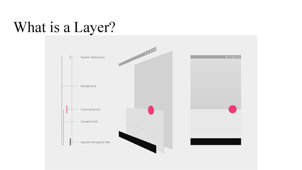 What is a Layer?