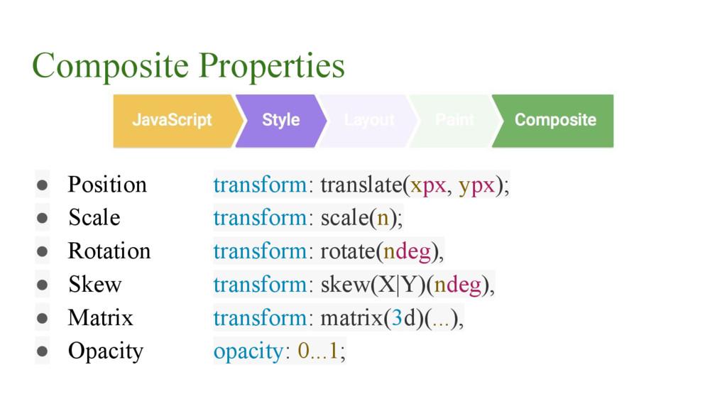 Composite Properties ● Position transform: tran...