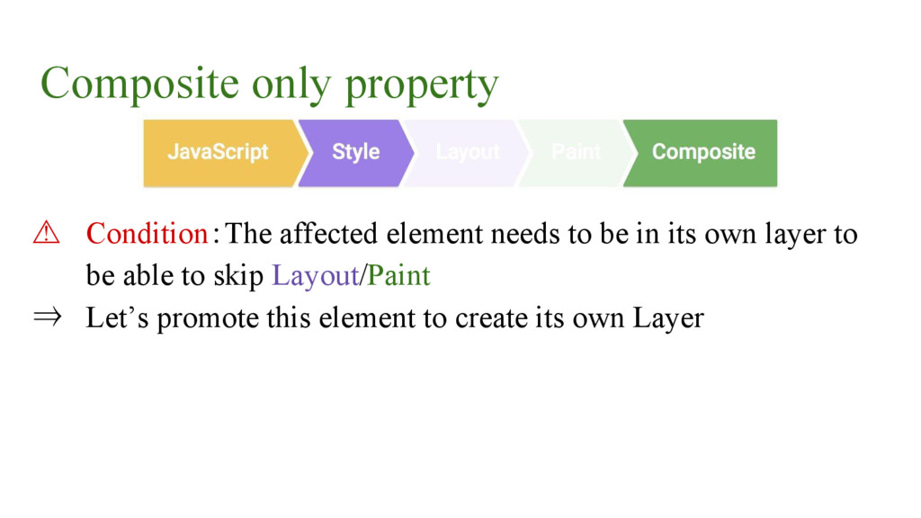 Composite only property ⚠ Condition:The affecte...